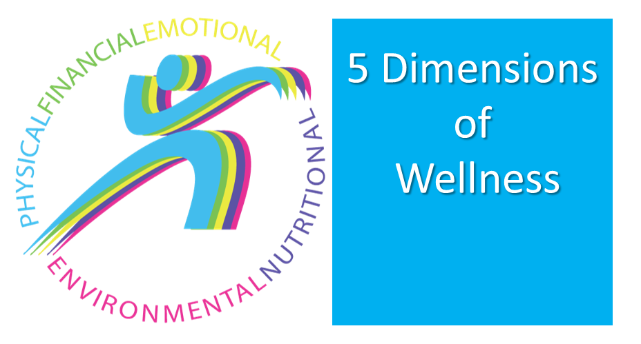 5 Dimensions of Wellness